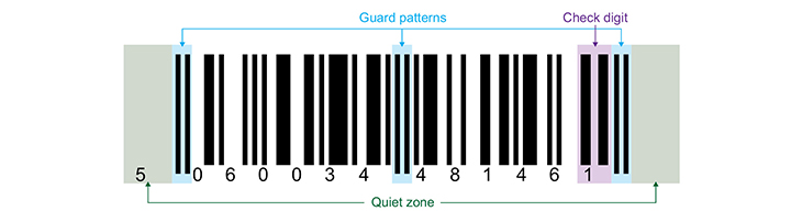 1D Code diagram